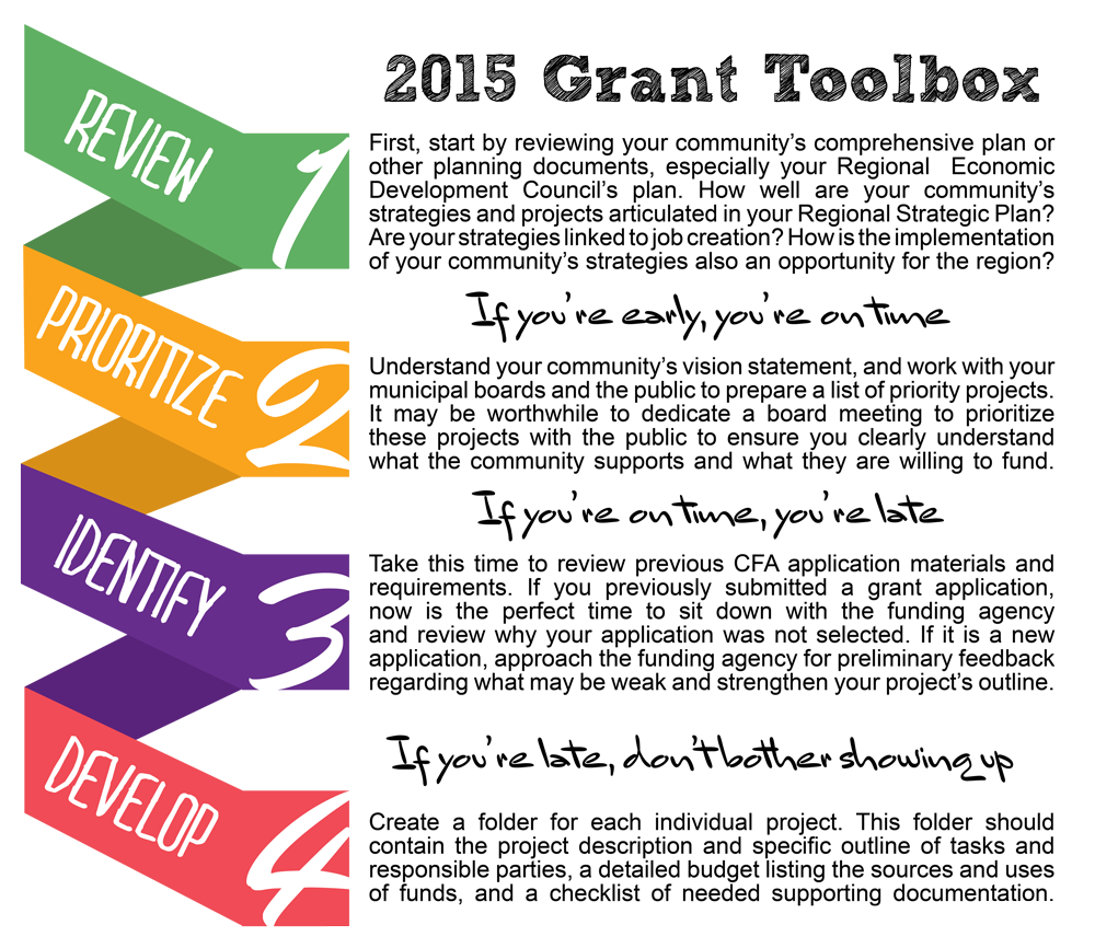Grants Are Coming - Is Your Community Ready to Compete?