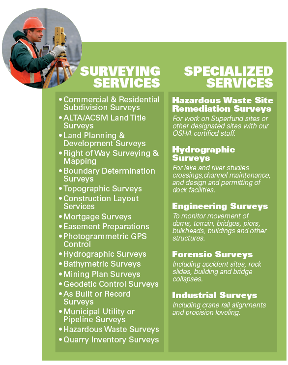 Surveying Services for your Next Project!