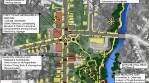 Community Development Strategic Plan. Village of Manchester, New York