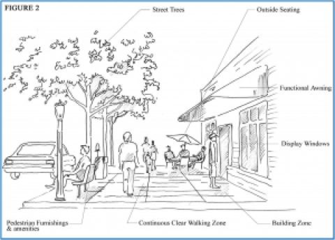Laberge Group Formulates Design Guidelines for the Village of Watkins Glen