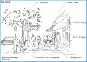 Design Guidelines for Watkins Glen