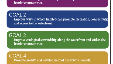 Revitalizing a Waterfront – Town of Plattsburgh
