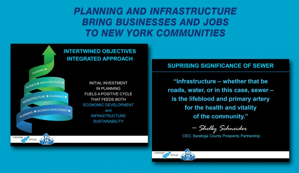 Planning and Infrastructure Bring Businesses and Jobs to New York Communities